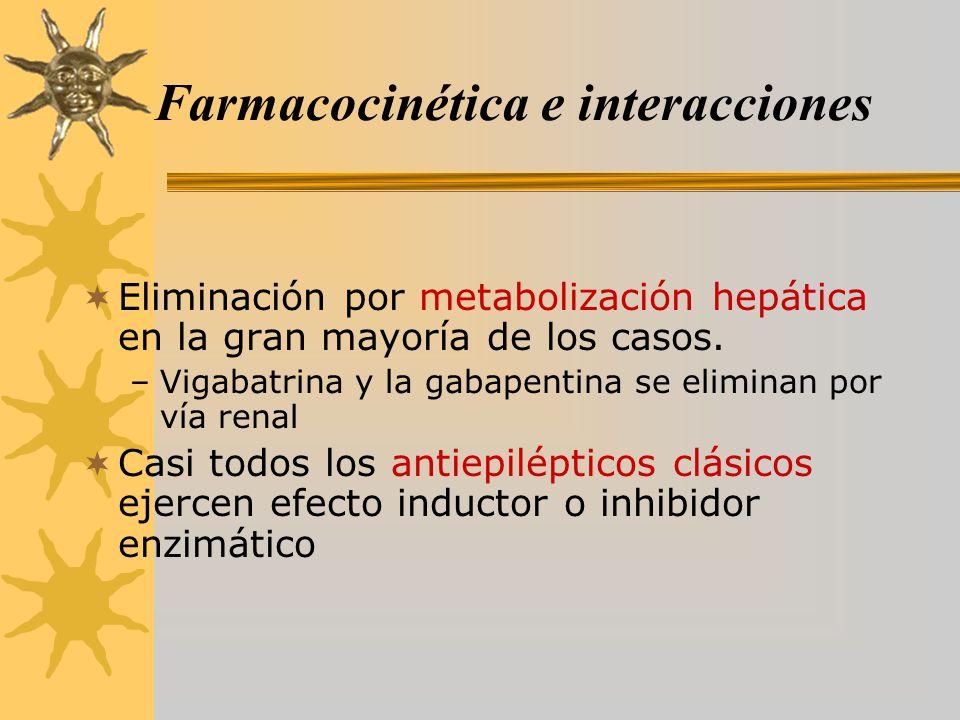 Farmacocinética e interacciones