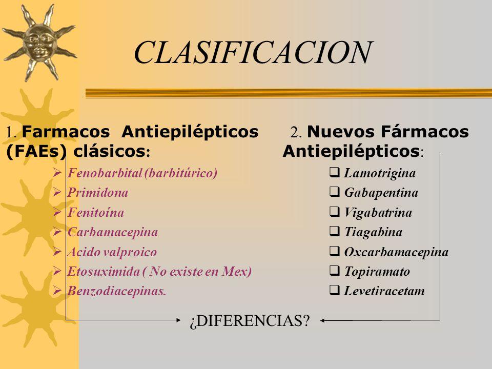 CLASIFICACION 1. Farmacos Antiepilépticos (FAEs) clásicos: