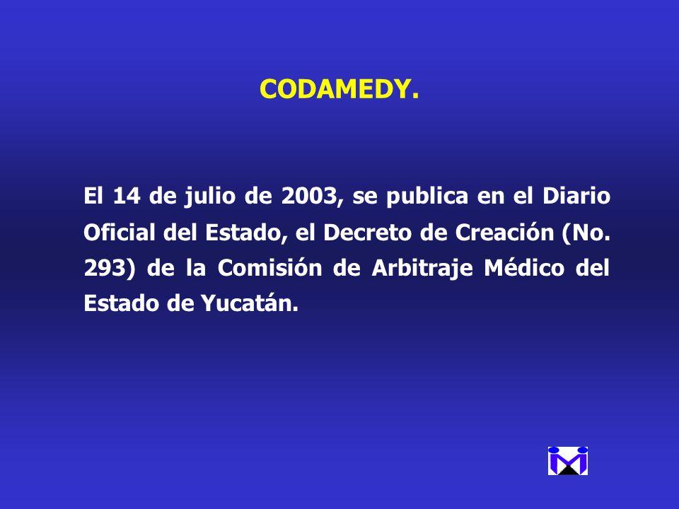 CODAMEDY.