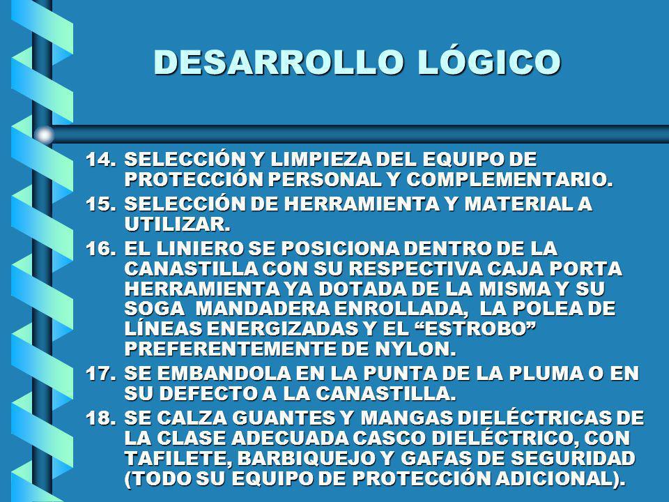 DESARROLLO LÓGICO SELECCIÓN Y LIMPIEZA DEL EQUIPO DE PROTECCIÓN PERSONAL Y COMPLEMENTARIO. SELECCIÓN DE HERRAMIENTA Y MATERIAL A UTILIZAR.