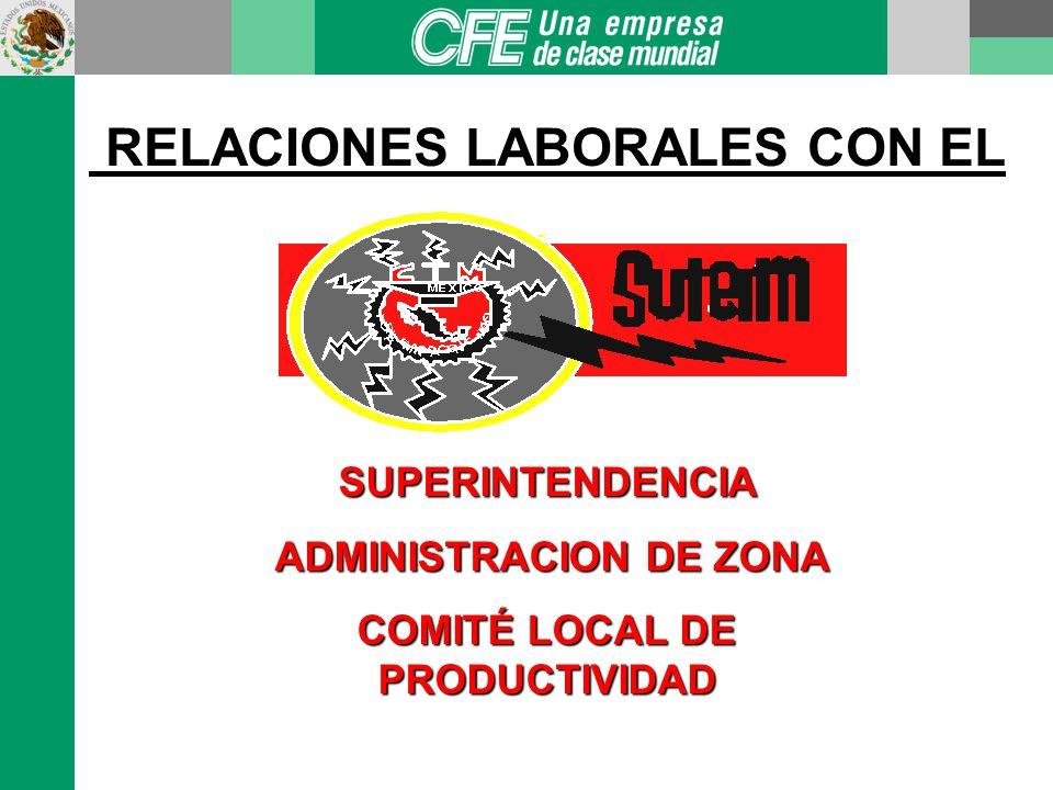 ADMINISTRACION DE ZONA COMITÉ LOCAL DE PRODUCTIVIDAD