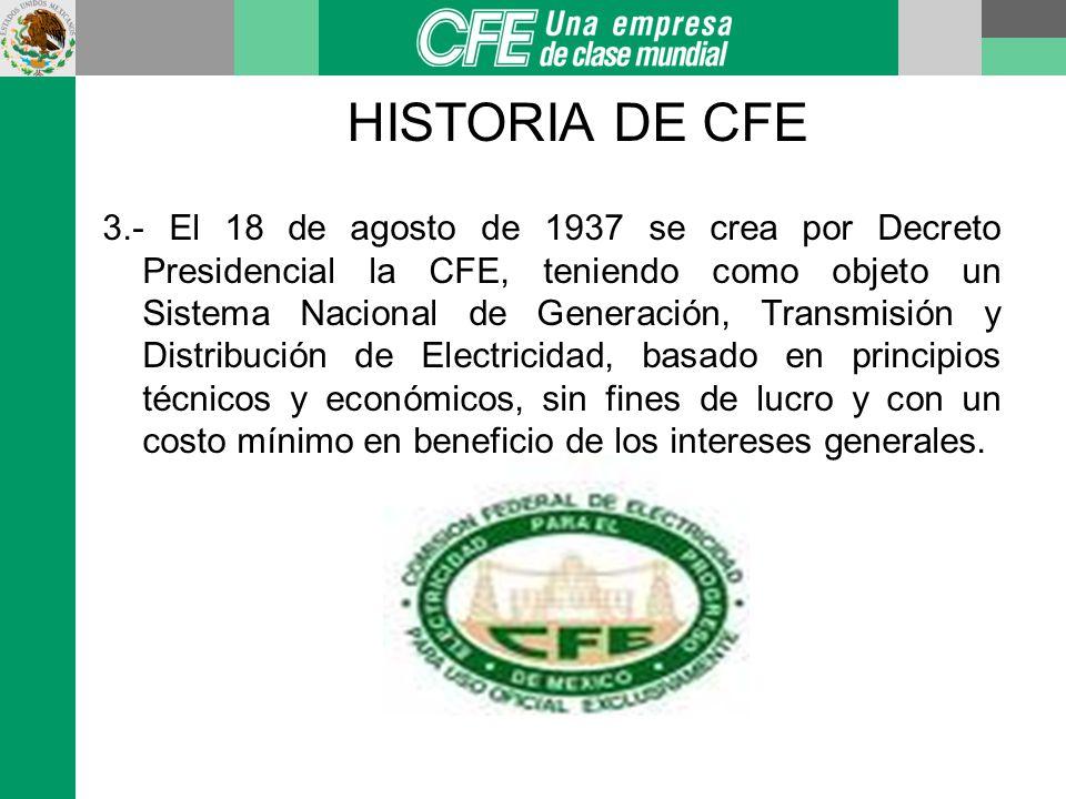 HISTORIA DE CFE