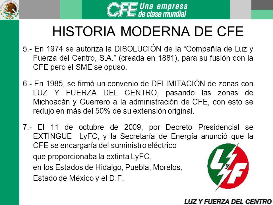 HISTORIA MODERNA DE CFE