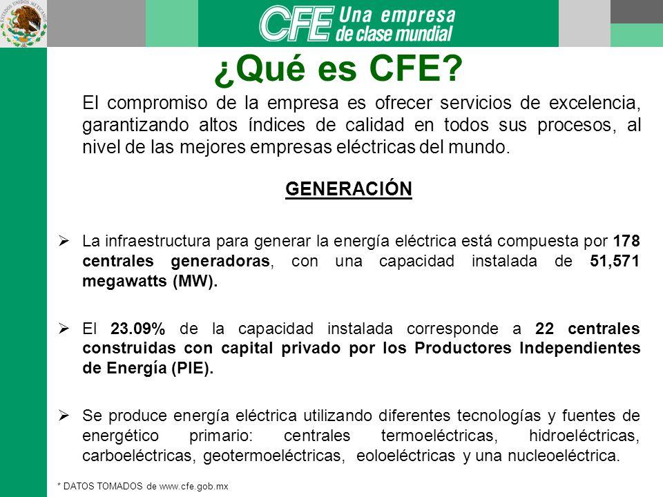 ¿Qué es CFE