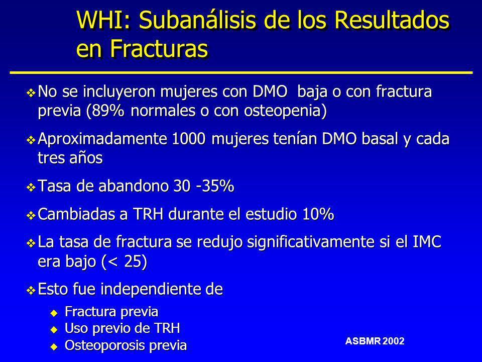 WHI: Subanálisis de los Resultados en Fracturas