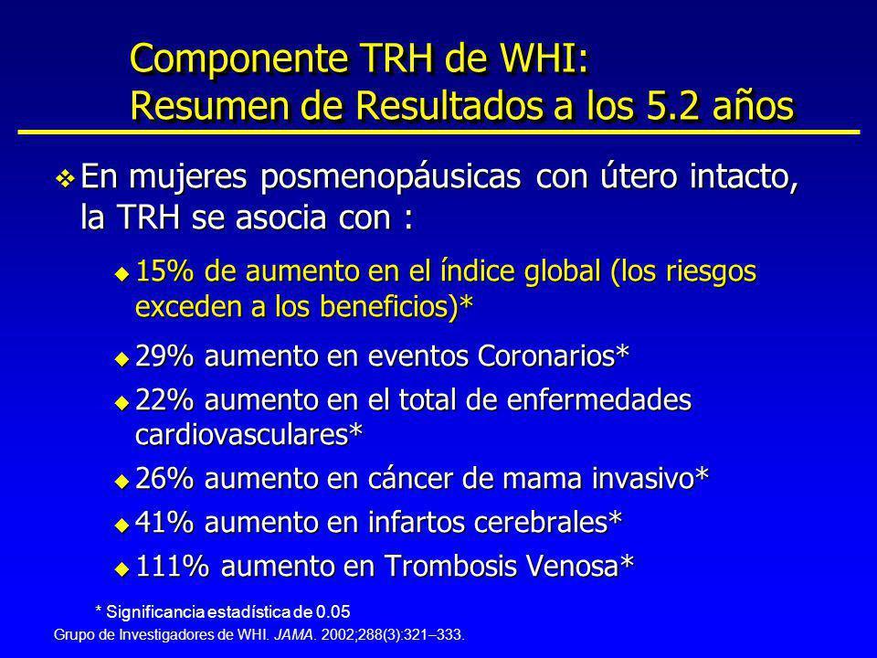 Componente TRH de WHI: Resumen de Resultados a los 5.2 años