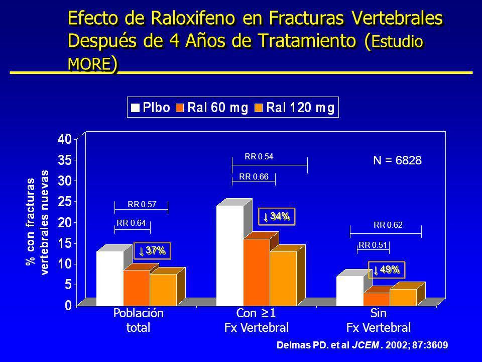 Efecto de Raloxifeno en Fracturas Vertebrales Después de 4 Años de Tratamiento (Estudio MORE)