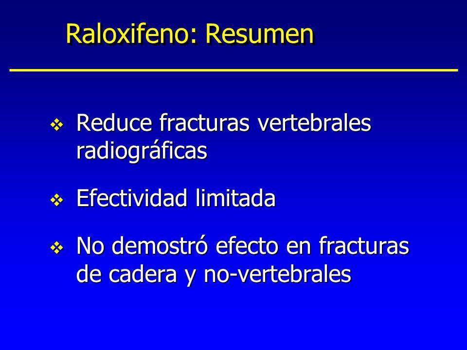 Raloxifeno: Resumen Reduce fracturas vertebrales radiográficas