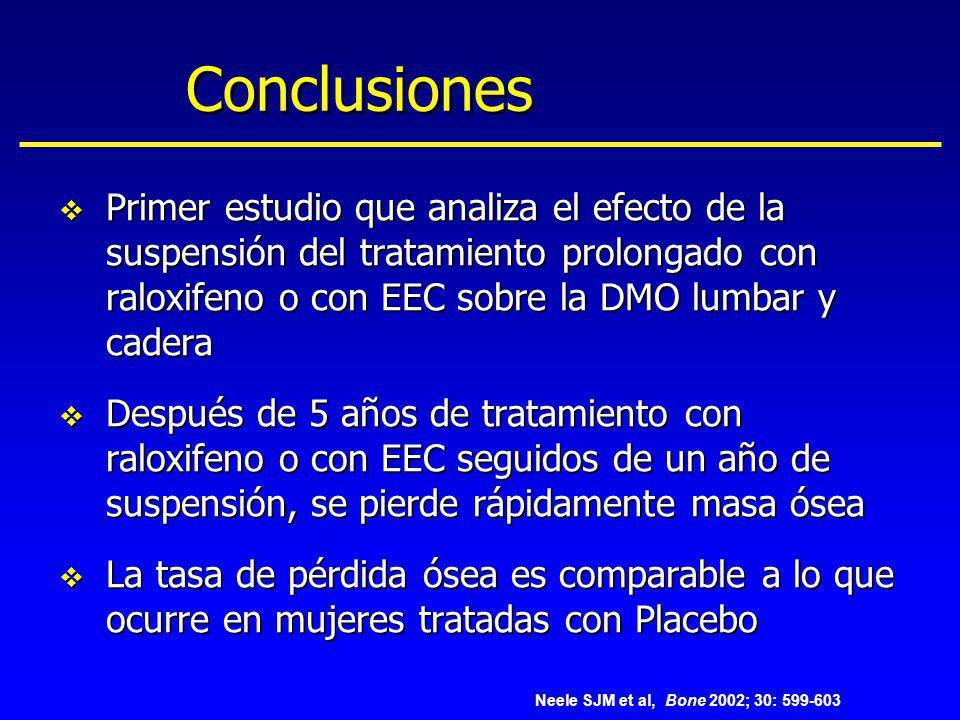 Conclusiones Primer estudio que analiza el efecto de la suspensión del tratamiento prolongado con raloxifeno o con EEC sobre la DMO lumbar y cadera.