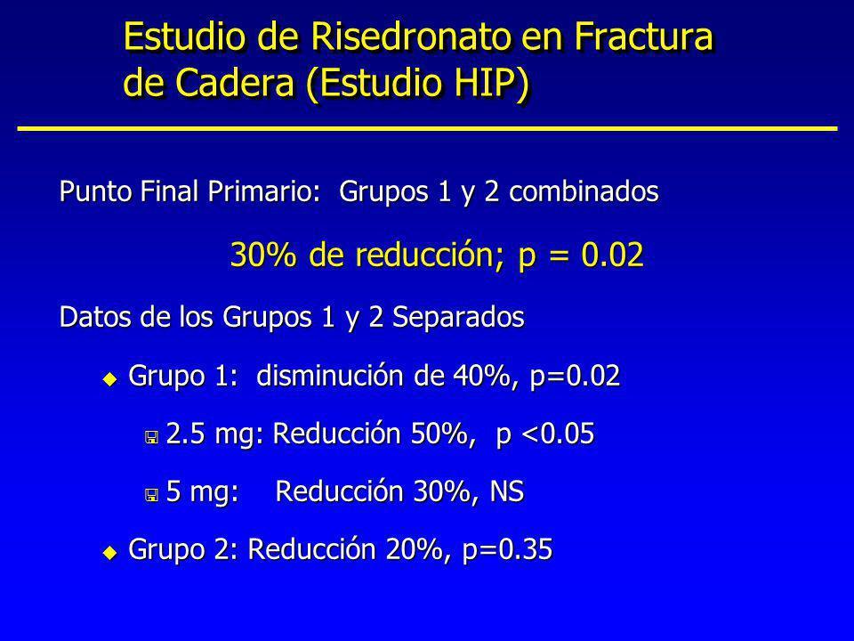 Estudio de Risedronato en Fractura de Cadera (Estudio HIP)