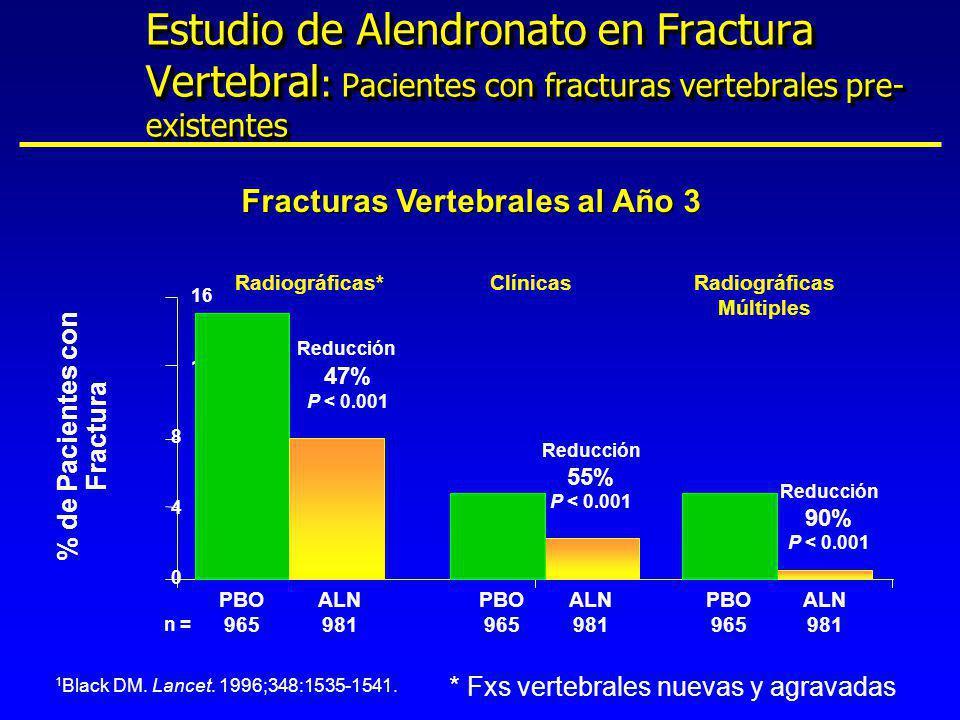 Fracturas Vertebrales al Año 3 % de Pacientes con Fractura