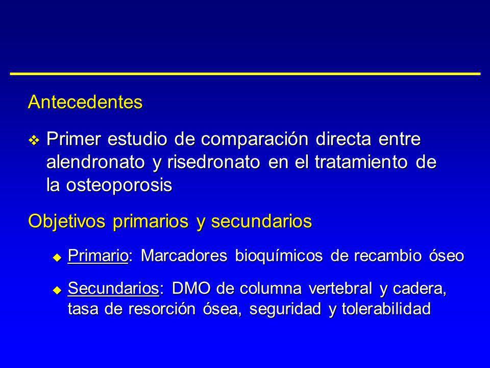 Objetivos primarios y secundarios