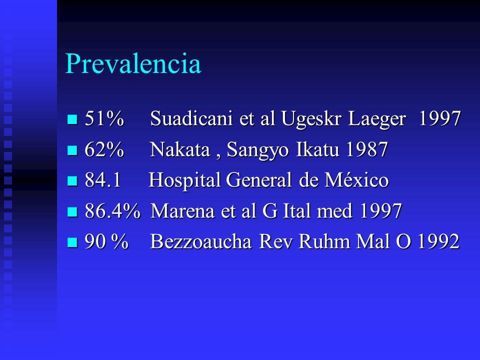 Prevalencia 51% Suadicani et al Ugeskr Laeger 1997