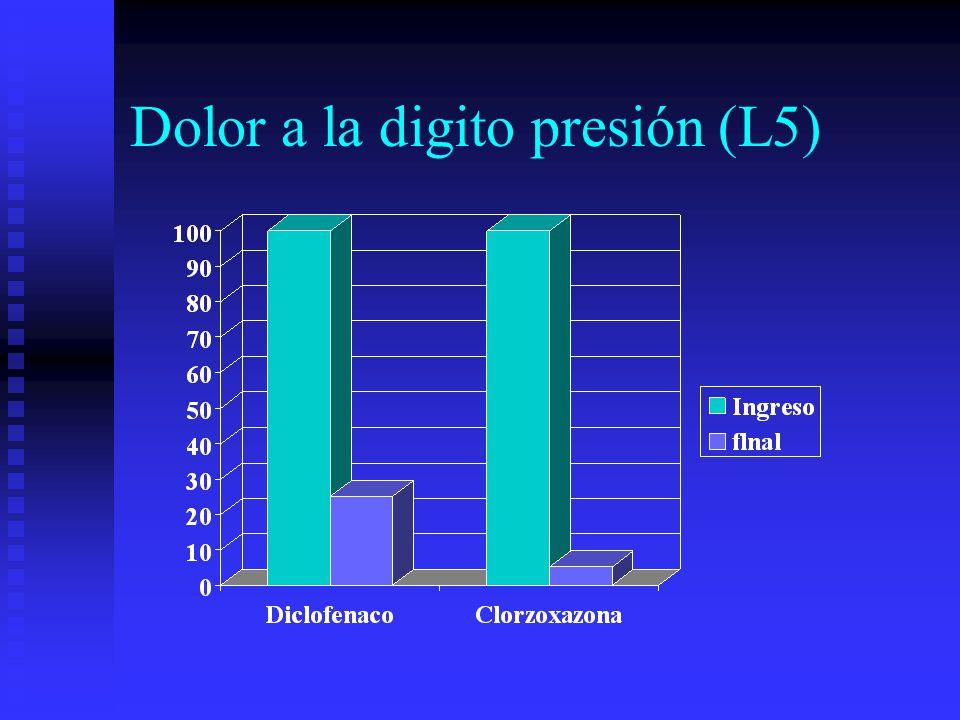 Dolor a la digito presión (L5)