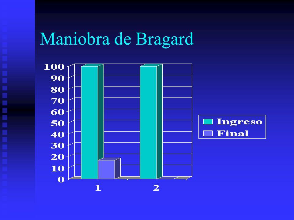 Maniobra de Bragard