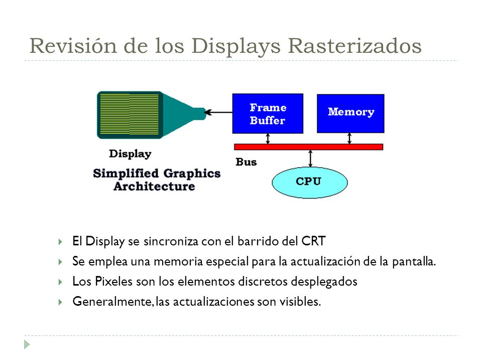 Revisión de los Displays Rasterizados