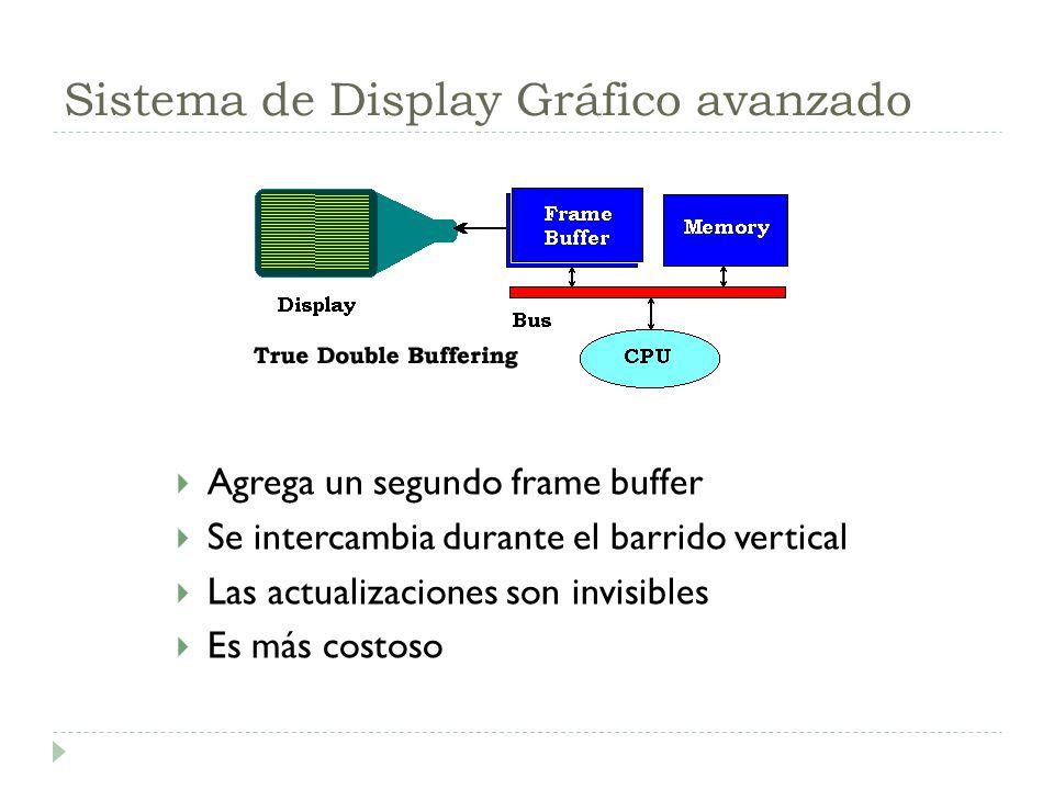 Sistema de Display Gráfico avanzado