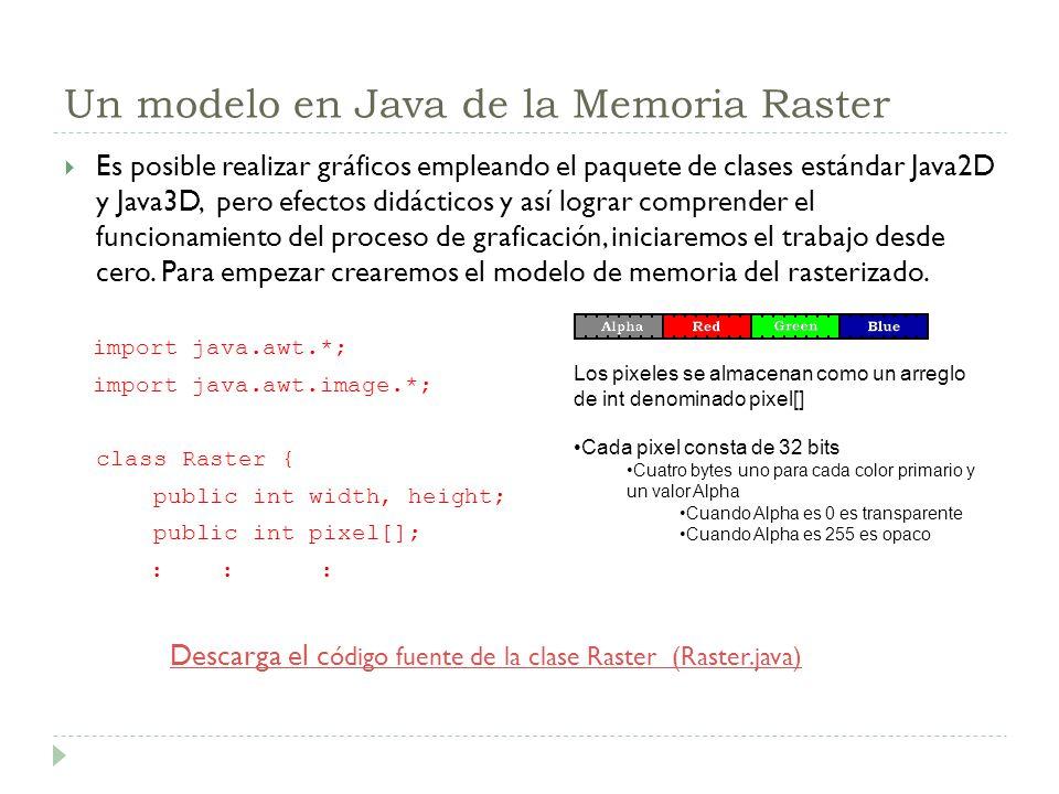 Un modelo en Java de la Memoria Raster