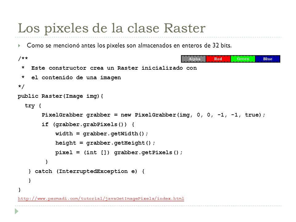 Los pixeles de la clase Raster