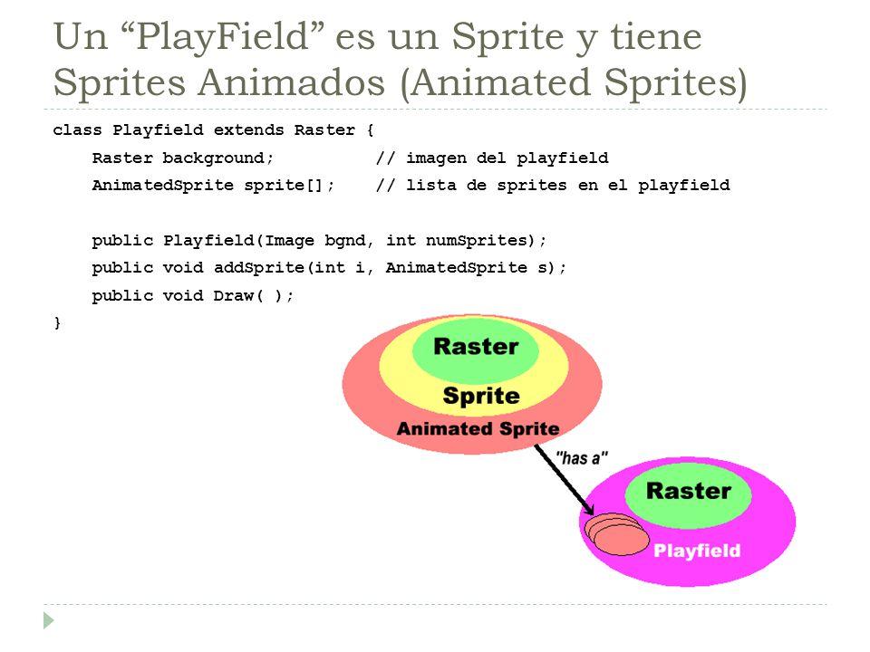 Un PlayField es un Sprite y tiene Sprites Animados (Animated Sprites)