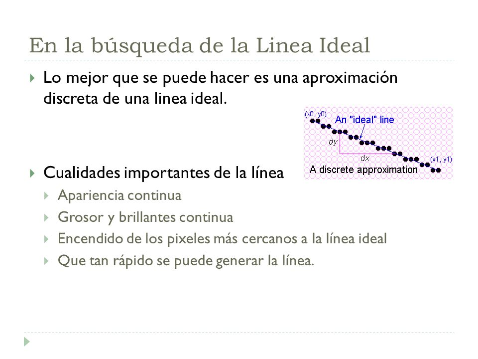 En la búsqueda de la Linea Ideal