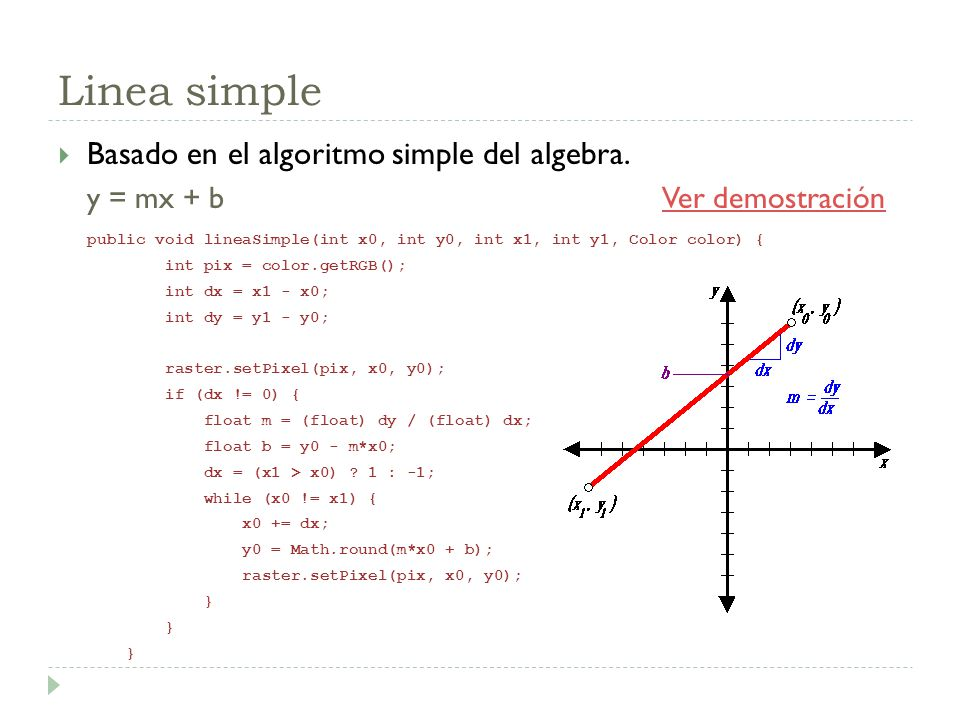 Linea simple Basado en el algoritmo simple del algebra.