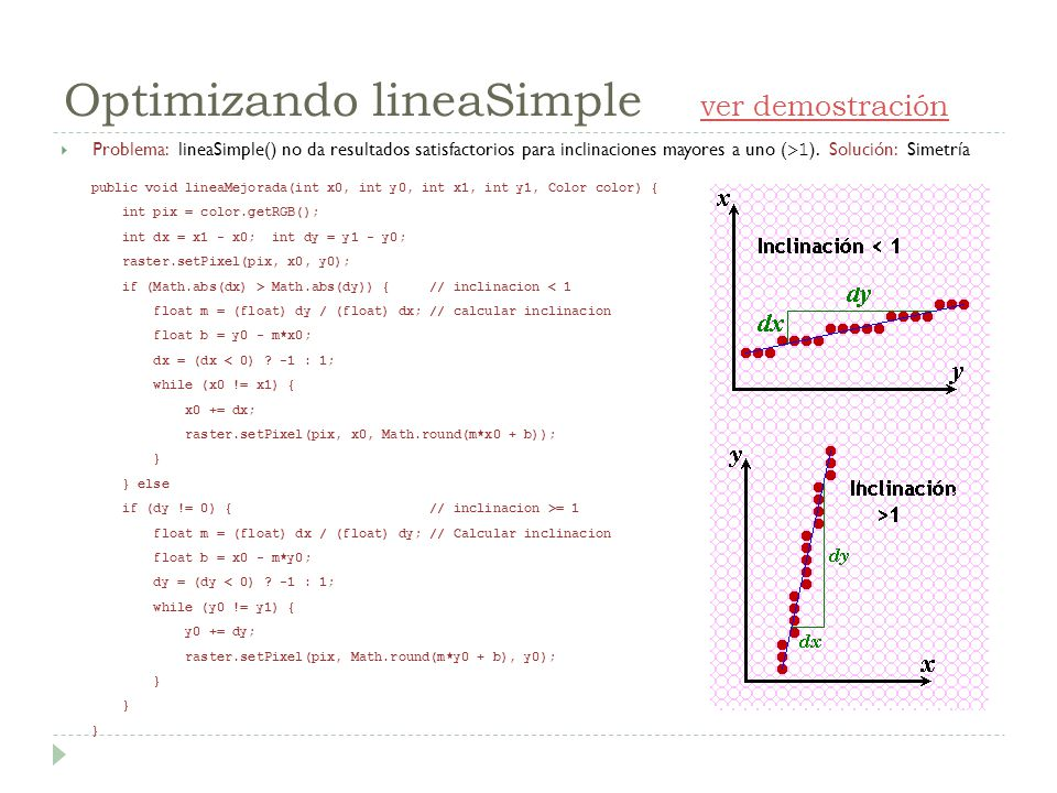 Optimizando lineaSimple ver demostración