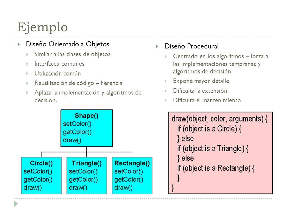 Ejemplo Diseño Orientado a Objetos Diseño Procedural