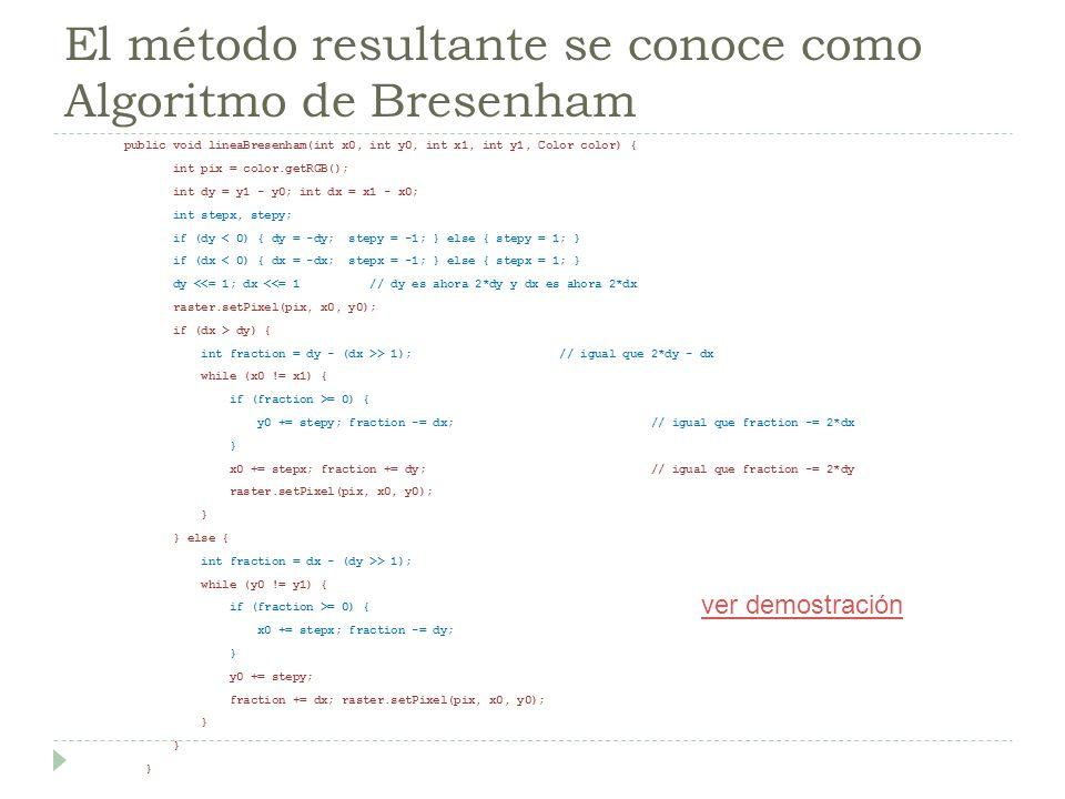 El método resultante se conoce como Algoritmo de Bresenham