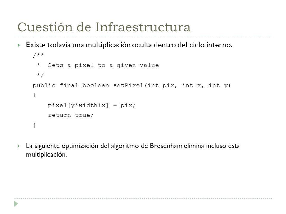 Cuestión de Infraestructura