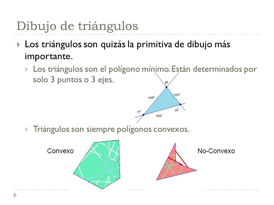Dibujo de triángulos Los triángulos son quizás la primitiva de dibujo más importante.