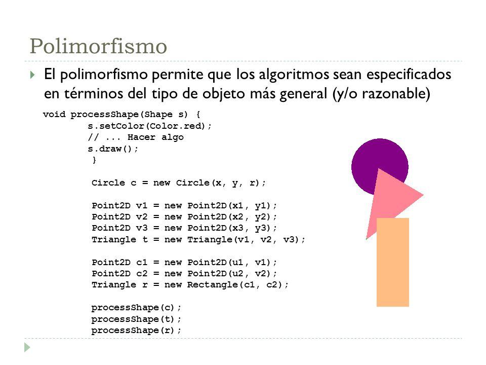 Polimorfismo El polimorfismo permite que los algoritmos sean especificados en términos del tipo de objeto más general (y/o razonable)