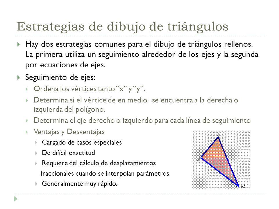 Estrategias de dibujo de triángulos