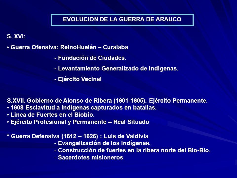 EVOLUCION DE LA GUERRA DE ARAUCO