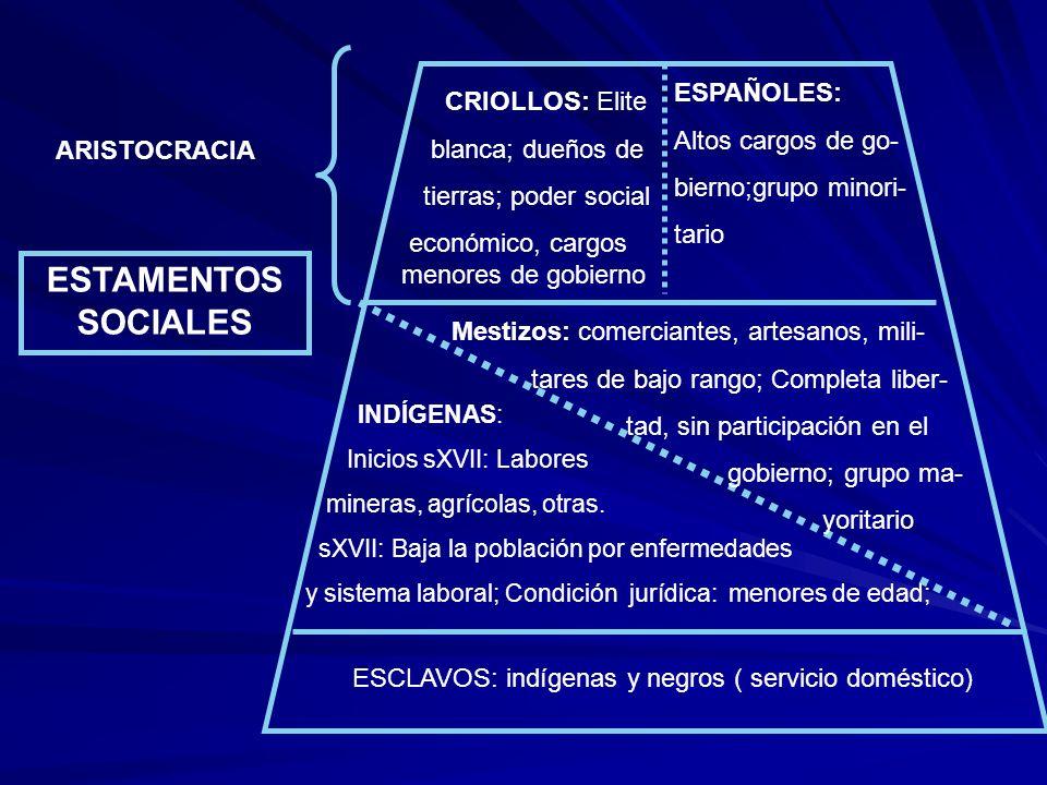 ESTAMENTOS SOCIALES ESPAÑOLES: CRIOLLOS: Elite Altos cargos de go-