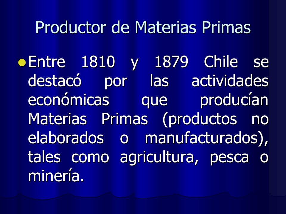 Productor de Materias Primas