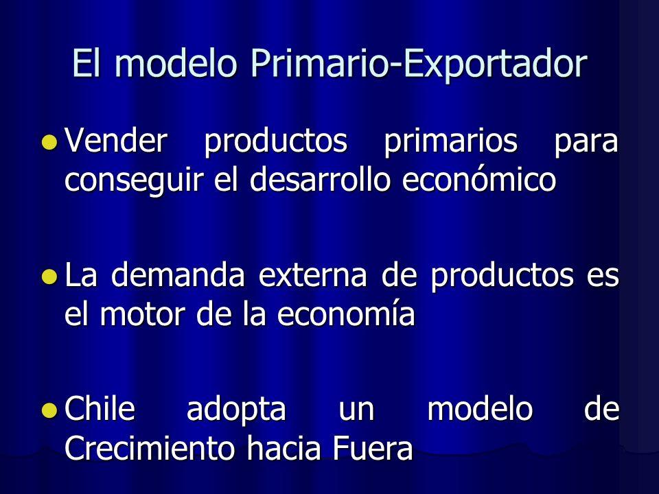 El modelo Primario-Exportador