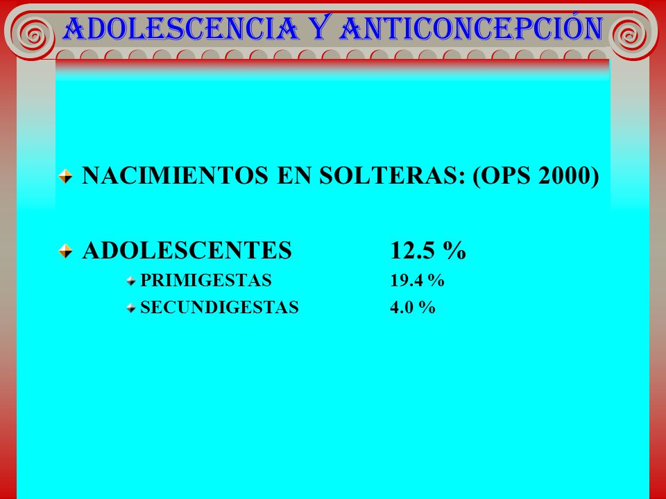 ADOLESCENCIA Y ANTICONCEPCIÓN