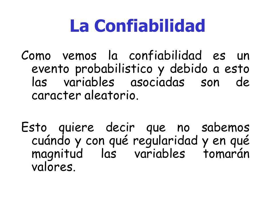 La Confiabilidad Como vemos la confiabilidad es un evento probabilistico y debido a esto las variables asociadas son de caracter aleatorio.