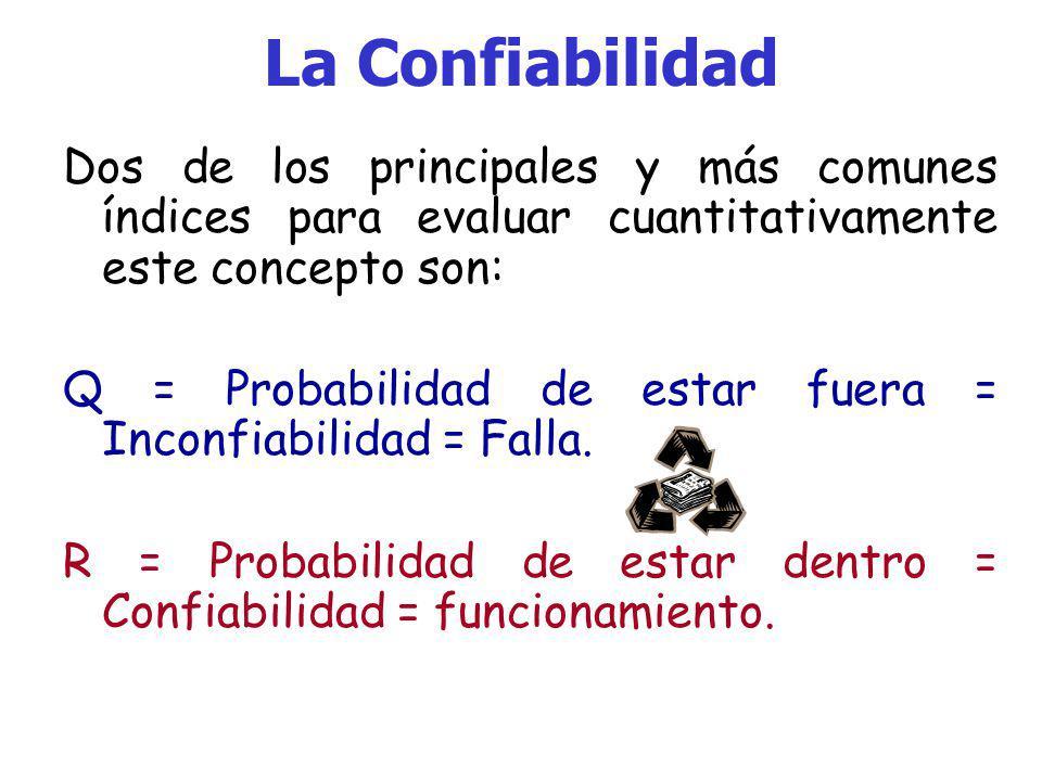 La Confiabilidad Dos de los principales y más comunes índices para evaluar cuantitativamente este concepto son: