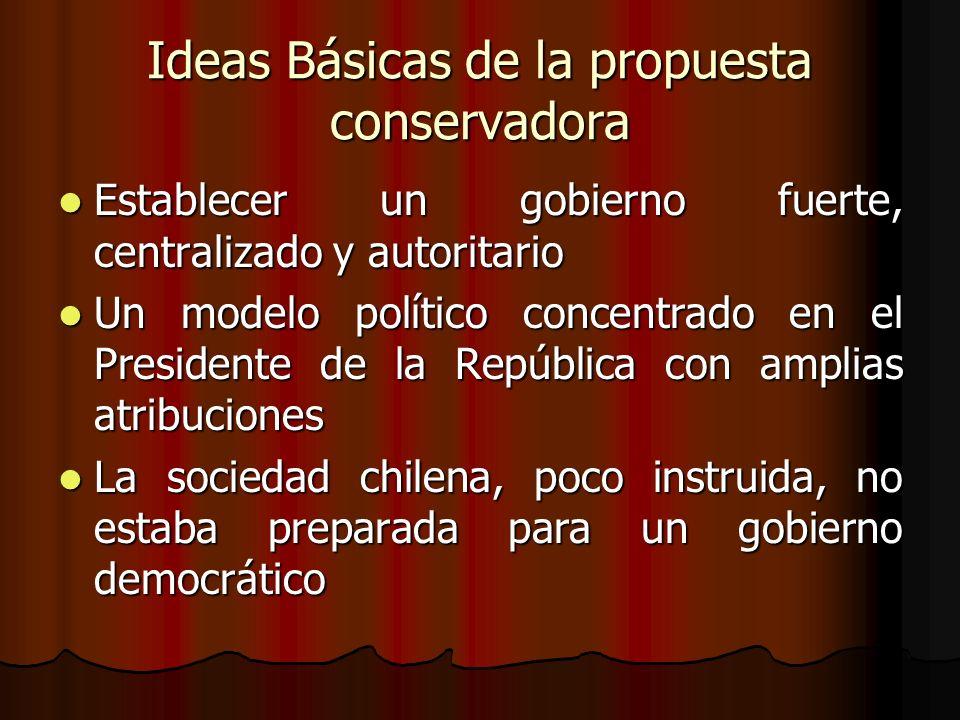 Ideas Básicas de la propuesta conservadora