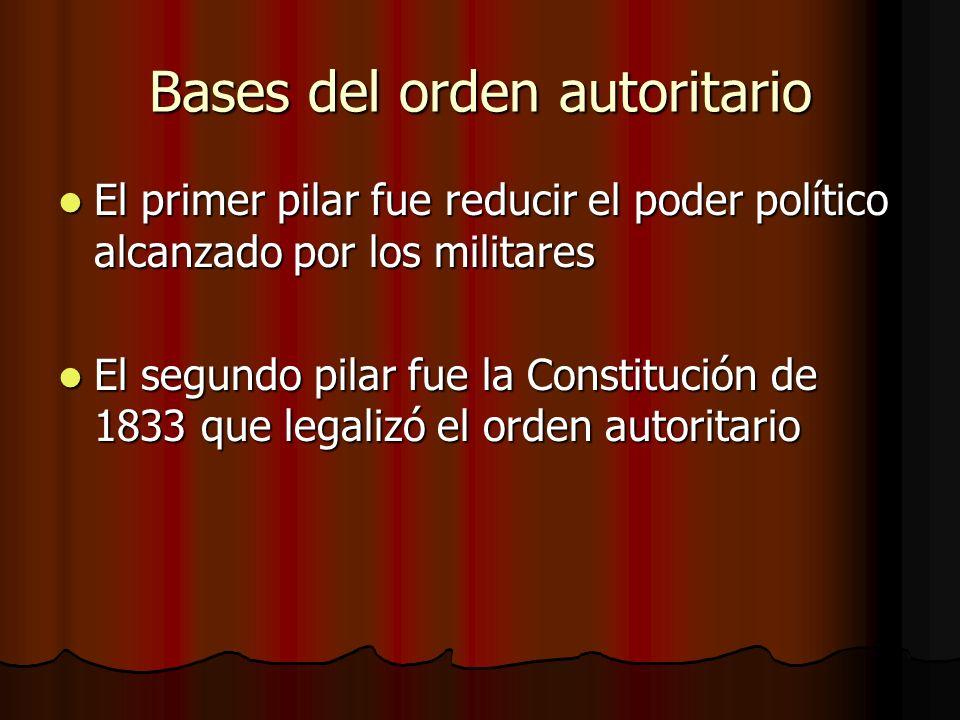 Bases del orden autoritario