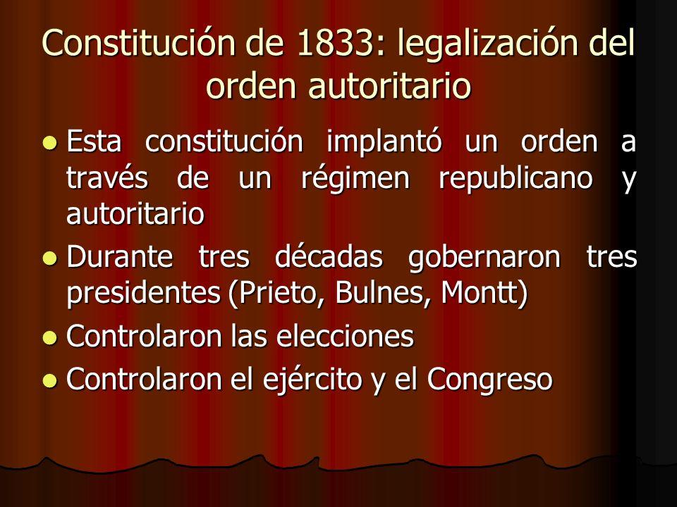 Constitución de 1833: legalización del orden autoritario