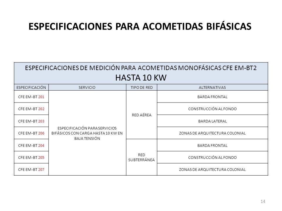 ESPECIFICACIONES PARA ACOMETIDAS BIFÁSICAS