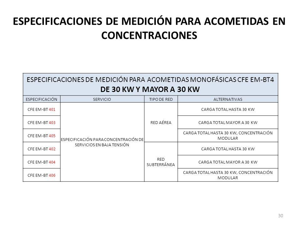 ESPECIFICACIONES DE MEDICIÓN PARA ACOMETIDAS EN CONCENTRACIONES