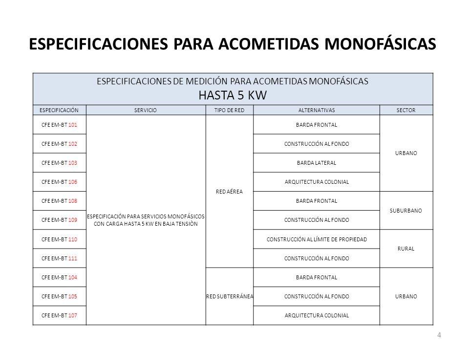 ESPECIFICACIONES PARA ACOMETIDAS MONOFÁSICAS
