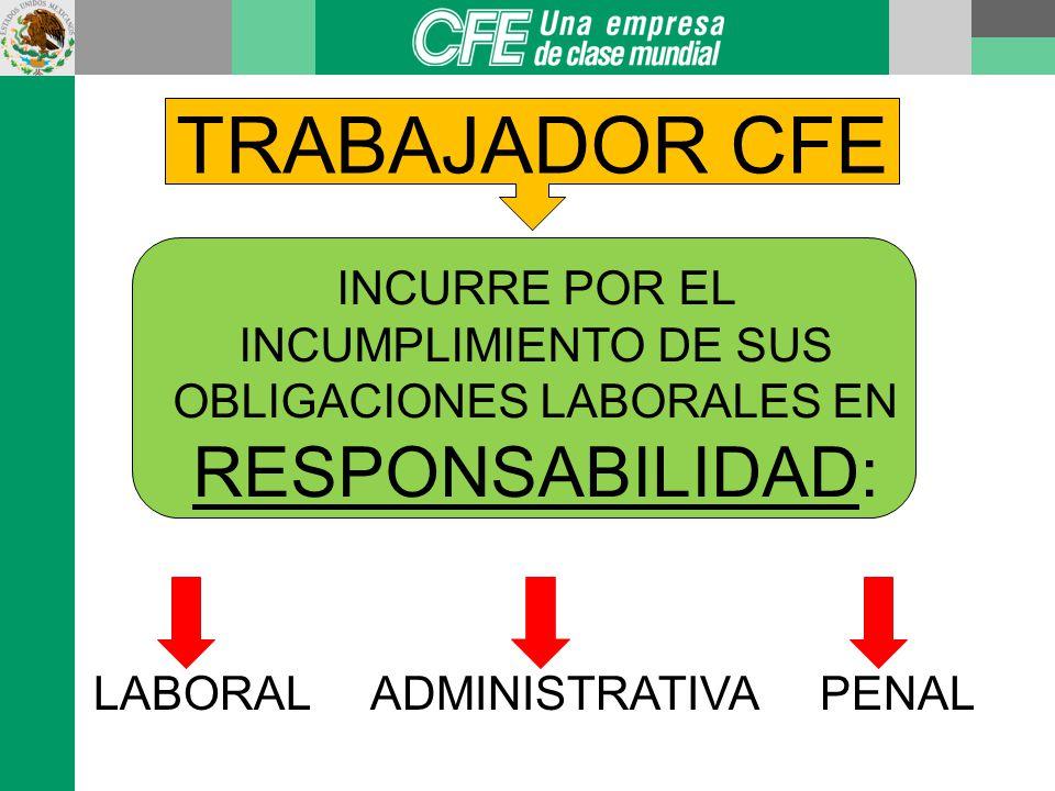 TRABAJADOR CFE INCURRE POR EL INCUMPLIMIENTO DE SUS OBLIGACIONES LABORALES EN RESPONSABILIDAD: LABORAL ADMINISTRATIVA PENAL.