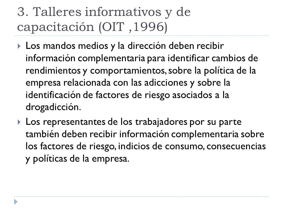 3. Talleres informativos y de capacitación (OIT ,1996)