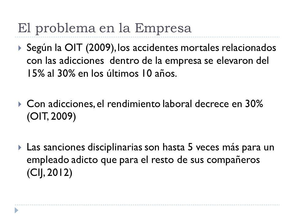 El problema en la Empresa