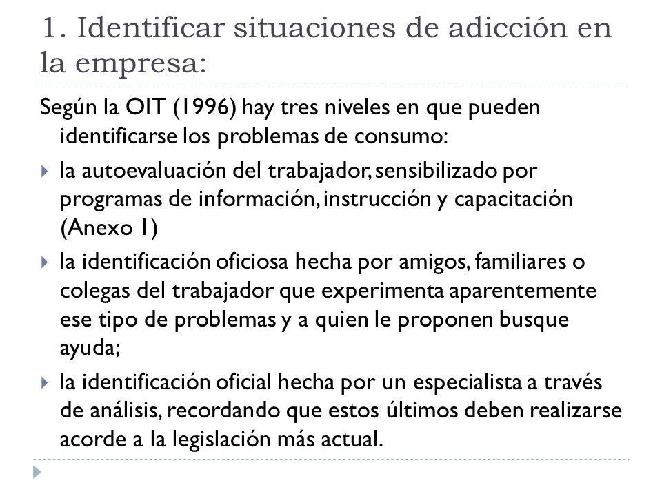 1. Identificar situaciones de adicción en la empresa: